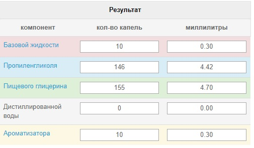 Калькулятор онлайн для жидкости электронных сигарет электронные сигареты цена где можно купить