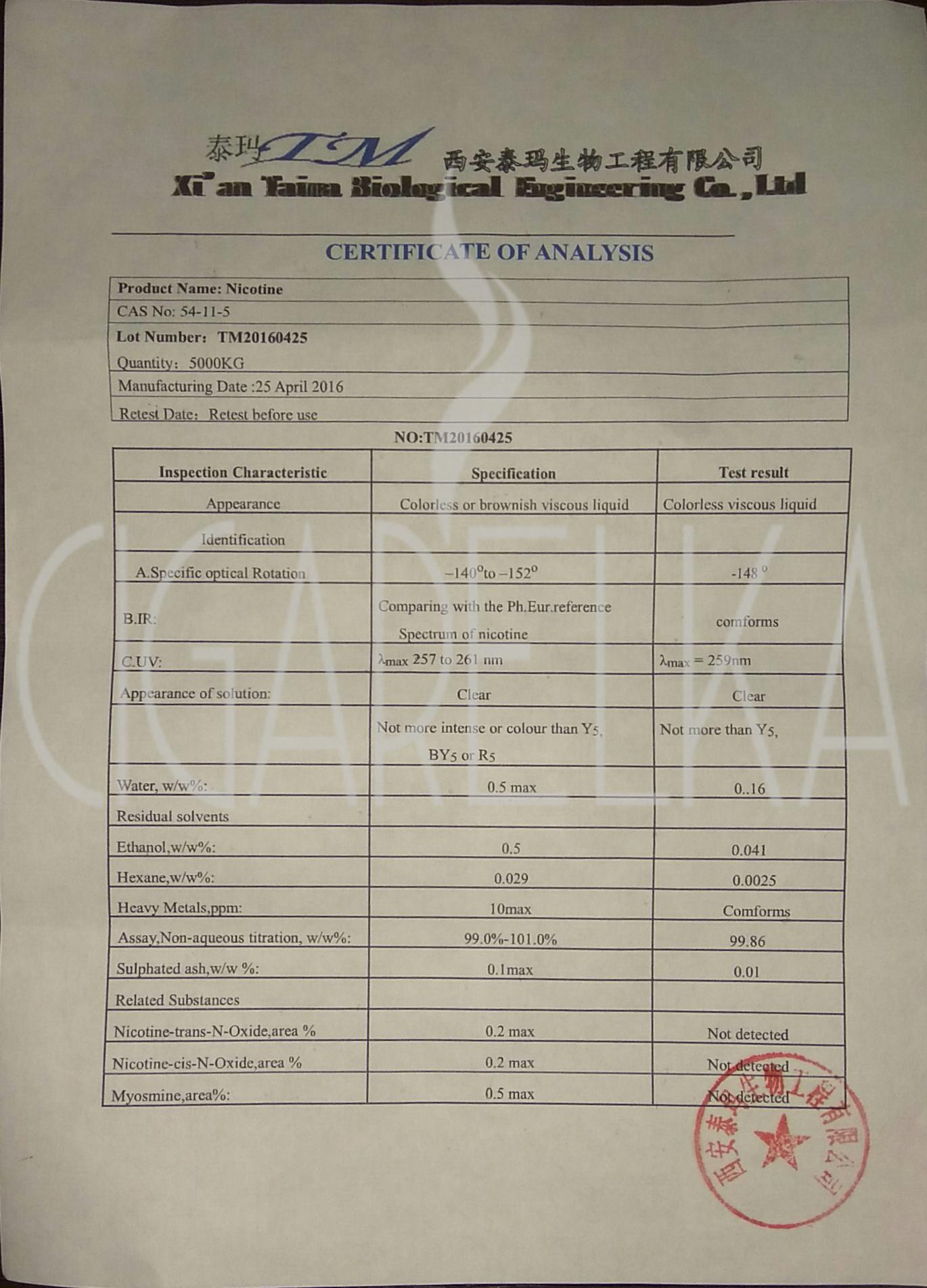 сертификат никотин на шанхайскую стоку